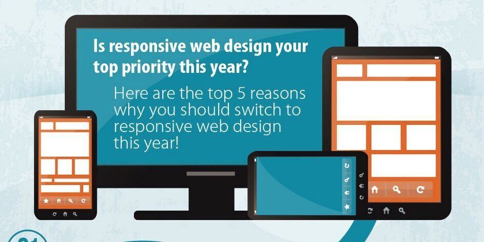 5 Reasons to Design Your WordPress Site to be Responsive in 2014